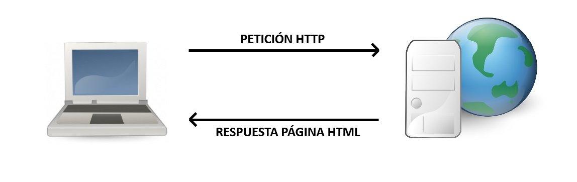 cliente_servidor